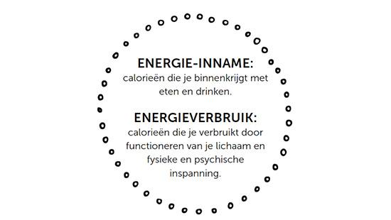 Energie berekenen